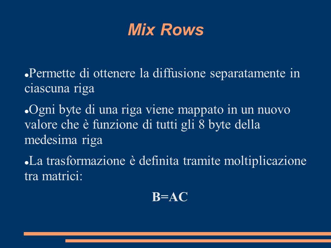 Mix Rows Permette di ottenere la diffusione separatamente in ciascuna riga Ogni byte di una riga viene mappato in un nuovo valore che è funzione di tu