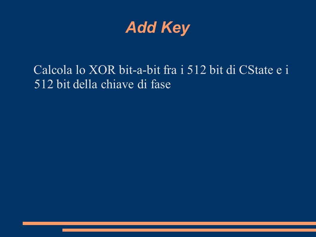 Add Key Calcola lo XOR bit-a-bit fra i 512 bit di CState e i 512 bit della chiave di fase