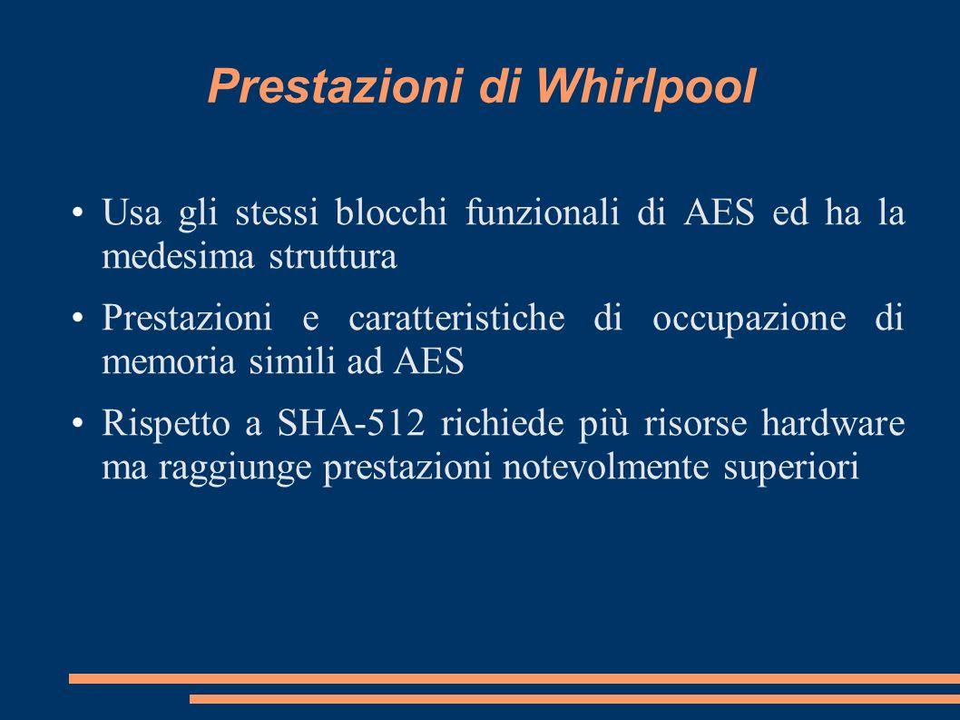 Prestazioni di Whirlpool Usa gli stessi blocchi funzionali di AES ed ha la medesima struttura Prestazioni e caratteristiche di occupazione di memoria