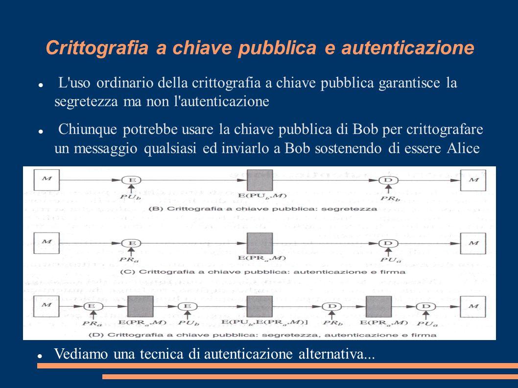 Crittografia a chiave pubblica e autenticazione L'uso ordinario della crittografia a chiave pubblica garantisce la segretezza ma non l'autenticazione
