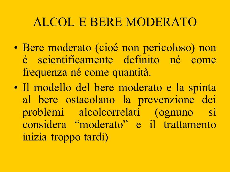 ALCOL E BERE MODERATO Bere moderato (cioé non pericoloso) non é scientificamente definito né come frequenza né come quantità. Il modello del bere mode