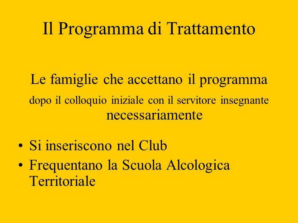 Il Programma di Trattamento Le famiglie che accettano il programma dopo il colloquio iniziale con il servitore insegnante necessariamente Si inserisco