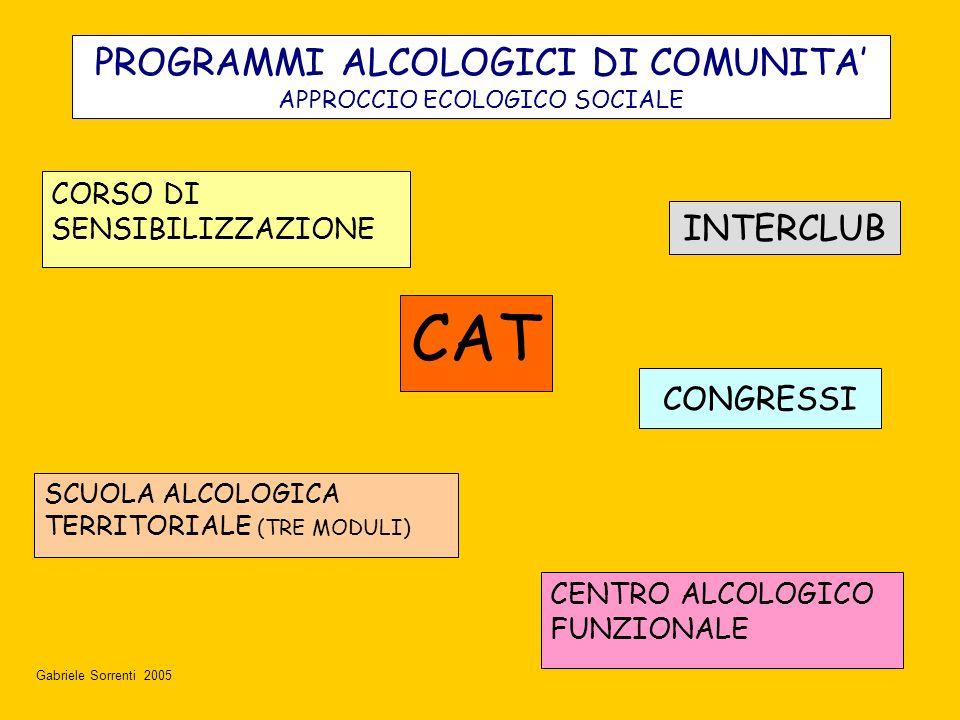 CAT INTERCLUB SCUOLA ALCOLOGICA TERRITORIALE (TRE MODULI) CORSO DI SENSIBILIZZAZIONE CENTRO ALCOLOGICO FUNZIONALE CONGRESSI PROGRAMMI ALCOLOGICI DI CO