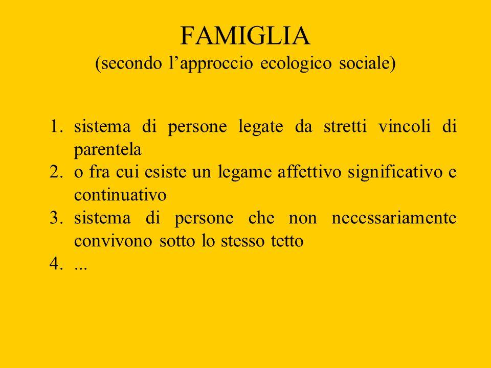 FAMIGLIA (secondo lapproccio ecologico sociale) 1.sistema di persone legate da stretti vincoli di parentela 2.o fra cui esiste un legame affettivo sig