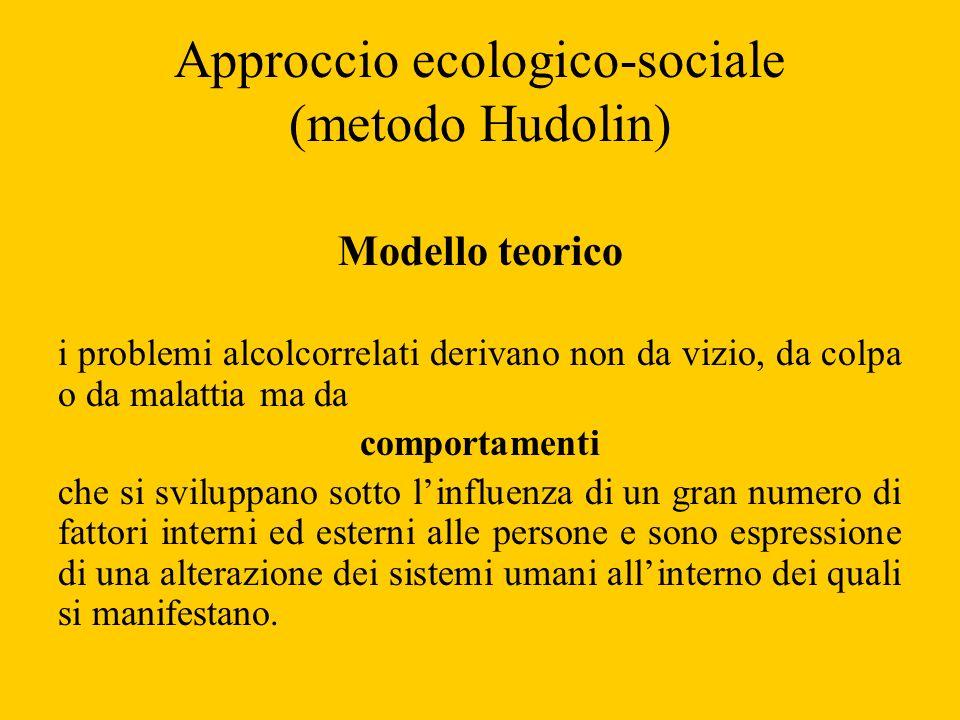 Approccio ecologico-sociale (metodo Hudolin) Modello teorico i problemi alcolcorrelati derivano non da vizio, da colpa o da malattia ma da comportamen