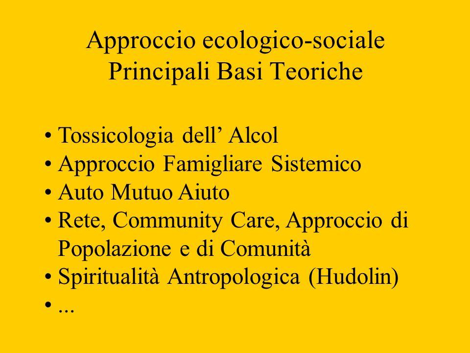 Approccio ecologico-sociale Principali Basi Teoriche Tossicologia dell Alcol Approccio Famigliare Sistemico Auto Mutuo Aiuto Rete, Community Care, App