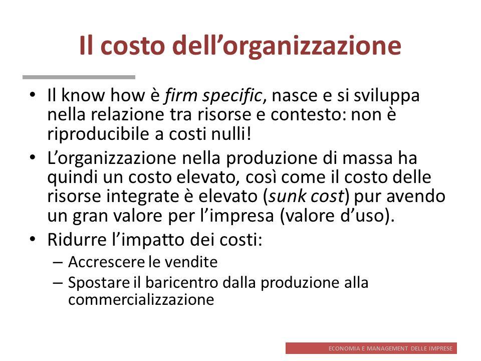 ECONOMIA E MANAGEMENT DELLE IMPRESE Il costo dellorganizzazione Il know how è firm specific, nasce e si sviluppa nella relazione tra risorse e contest
