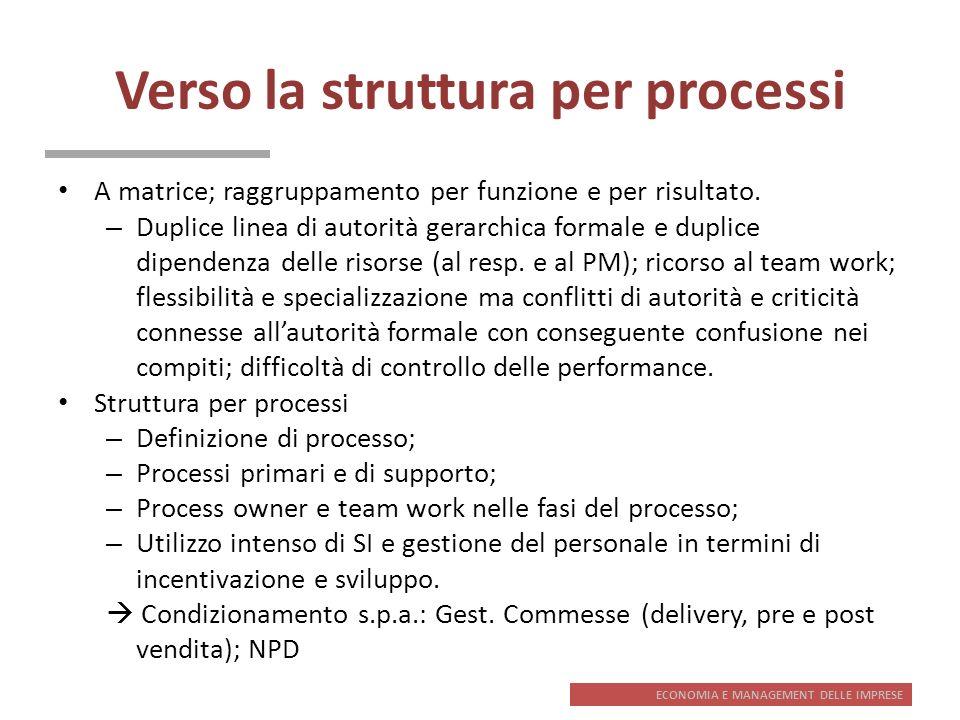 ECONOMIA E MANAGEMENT DELLE IMPRESE Verso la struttura per processi A matrice; raggruppamento per funzione e per risultato. – Duplice linea di autorit