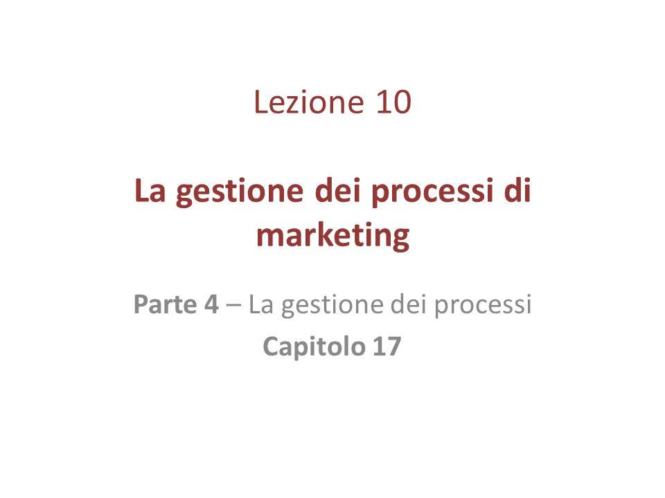 Lezione 10 La gestione dei processi di marketing Parte 4 – La gestione dei processi Capitolo 17