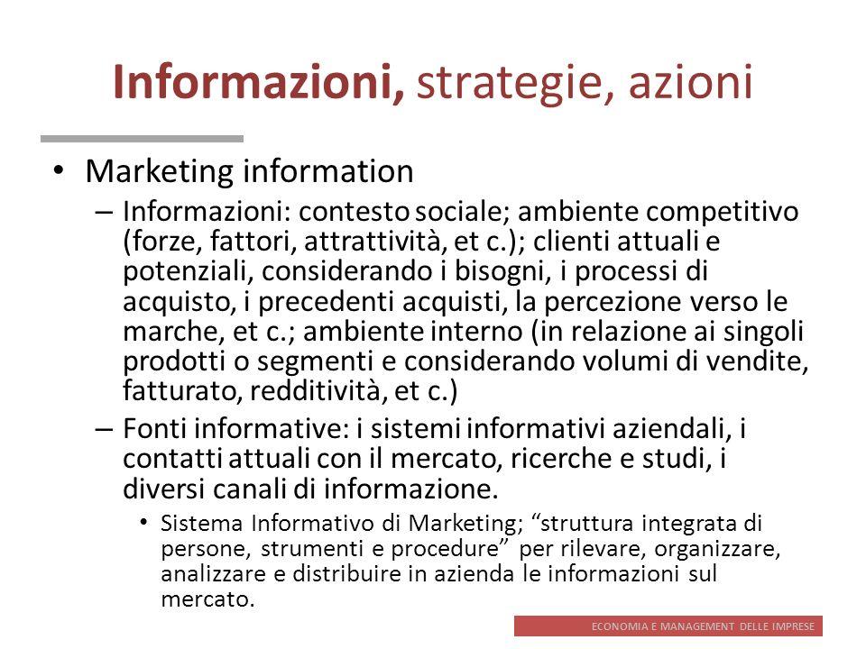ECONOMIA E MANAGEMENT DELLE IMPRESE Informazioni, strategie, azioni Marketing information – Informazioni: contesto sociale; ambiente competitivo (forz