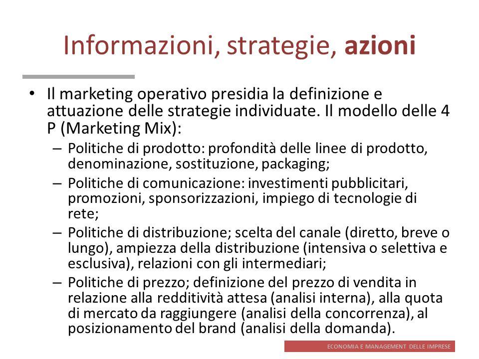 ECONOMIA E MANAGEMENT DELLE IMPRESE Informazioni, strategie, azioni Il marketing operativo presidia la definizione e attuazione delle strategie indivi