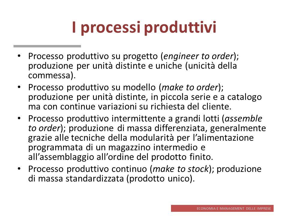ECONOMIA E MANAGEMENT DELLE IMPRESE I processi produttivi Processo produttivo su progetto (engineer to order); produzione per unità distinte e uniche