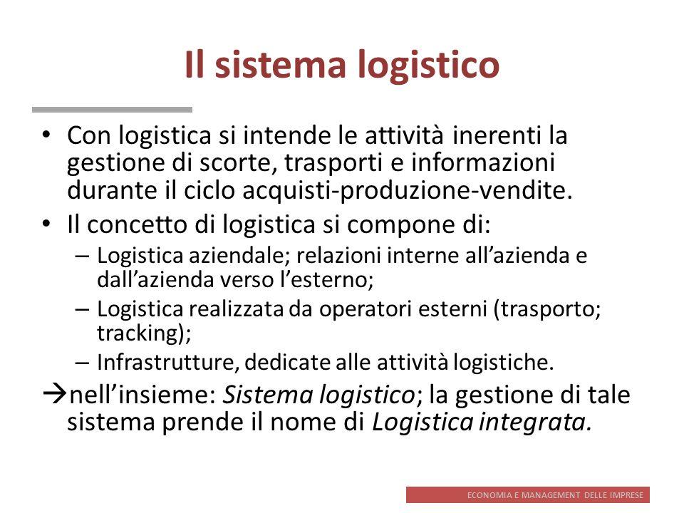 ECONOMIA E MANAGEMENT DELLE IMPRESE Il sistema logistico Con logistica si intende le attività inerenti la gestione di scorte, trasporti e informazioni