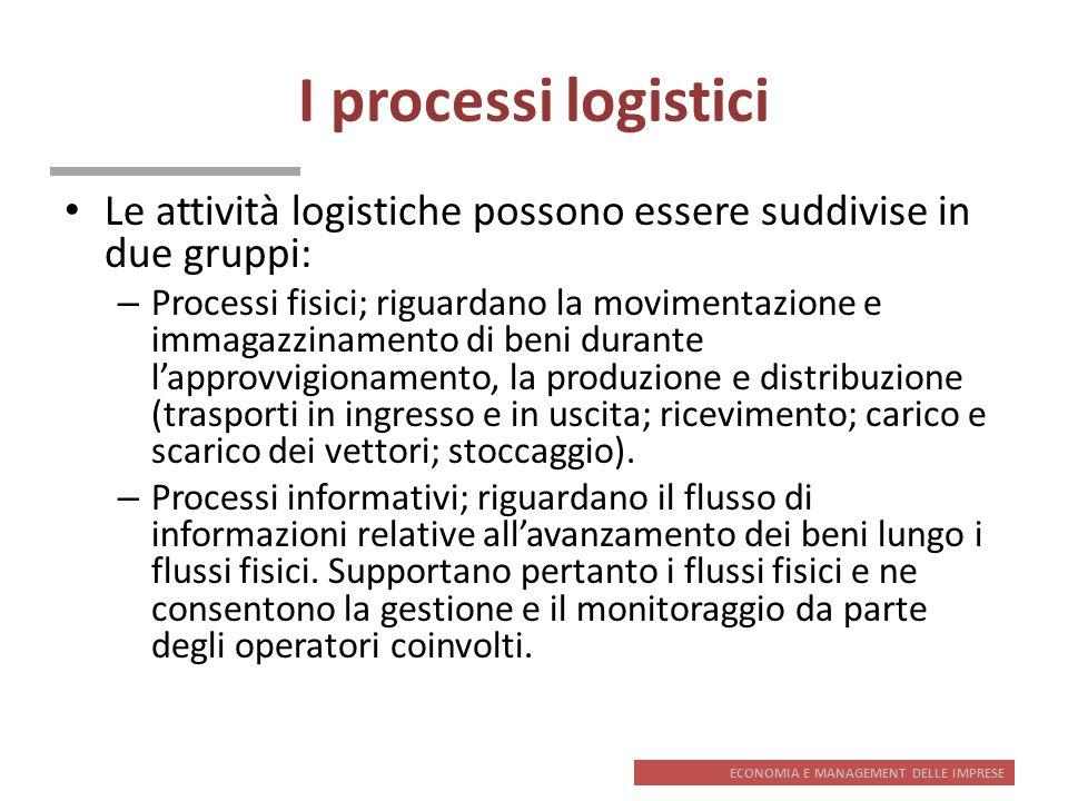 ECONOMIA E MANAGEMENT DELLE IMPRESE I processi logistici Le attività logistiche possono essere suddivise in due gruppi: – Processi fisici; riguardano