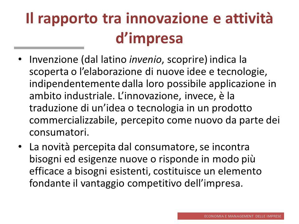 ECONOMIA E MANAGEMENT DELLE IMPRESE Il rapporto tra innovazione e attività dimpresa Invenzione (dal latino invenio, scoprire) indica la scoperta o lel