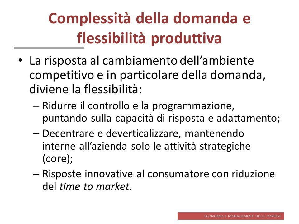 ECONOMIA E MANAGEMENT DELLE IMPRESE Complessità della domanda e flessibilità produttiva La risposta al cambiamento dellambiente competitivo e in parti