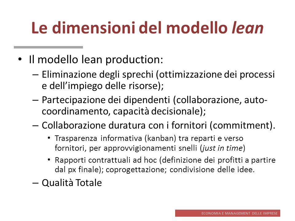 ECONOMIA E MANAGEMENT DELLE IMPRESE Le dimensioni del modello lean Il modello lean production: – Eliminazione degli sprechi (ottimizzazione dei proces
