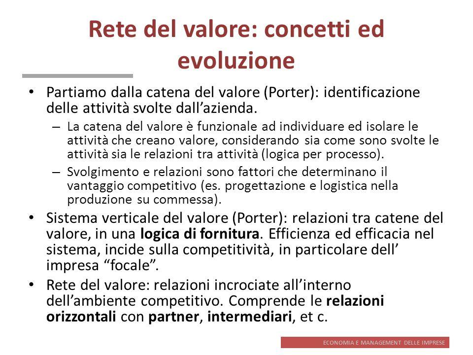 ECONOMIA E MANAGEMENT DELLE IMPRESE Rete del valore: concetti ed evoluzione Partiamo dalla catena del valore (Porter): identificazione delle attività