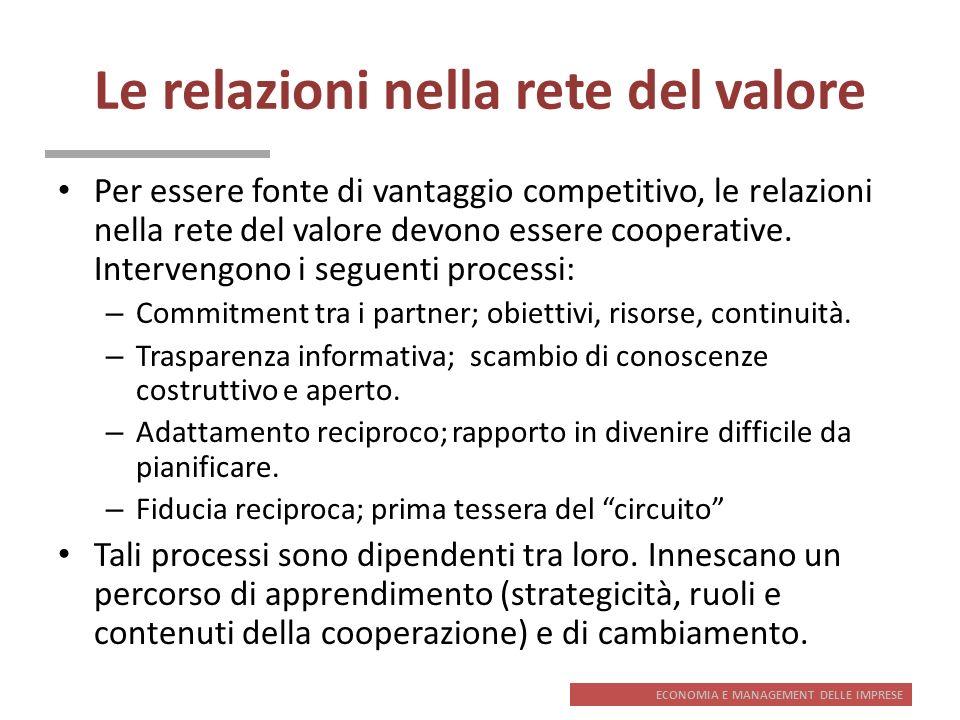 ECONOMIA E MANAGEMENT DELLE IMPRESE Le relazioni nella rete del valore Per essere fonte di vantaggio competitivo, le relazioni nella rete del valore d