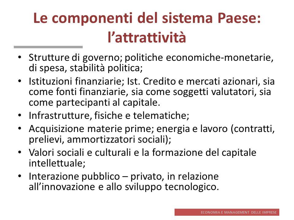 ECONOMIA E MANAGEMENT DELLE IMPRESE Le componenti del sistema Paese: lattrattività Strutture di governo; politiche economiche-monetarie, di spesa, sta
