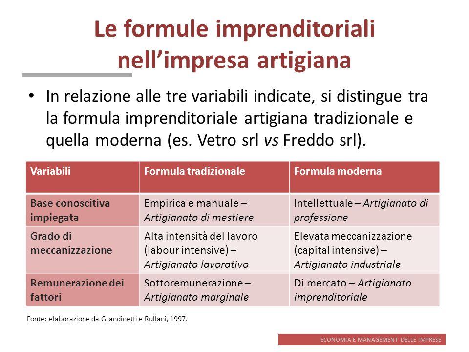ECONOMIA E MANAGEMENT DELLE IMPRESE Le formule imprenditoriali nellimpresa artigiana In relazione alle tre variabili indicate, si distingue tra la for