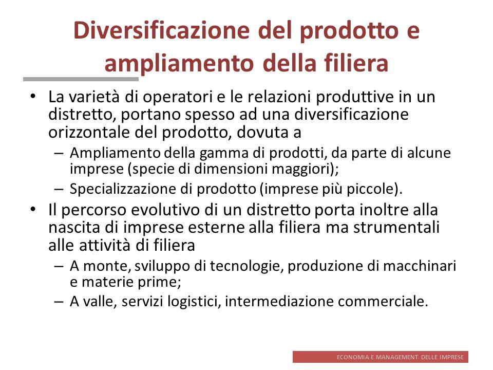 ECONOMIA E MANAGEMENT DELLE IMPRESE Diversificazione del prodotto e ampliamento della filiera La varietà di operatori e le relazioni produttive in un