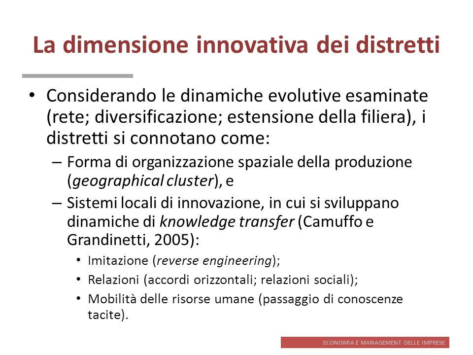 ECONOMIA E MANAGEMENT DELLE IMPRESE La dimensione innovativa dei distretti Considerando le dinamiche evolutive esaminate (rete; diversificazione; este