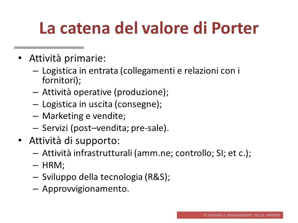 ECONOMIA E MANAGEMENT DELLE IMPRESE La catena del valore di Porter Attività primarie: – Logistica in entrata (collegamenti e relazioni con i fornitori