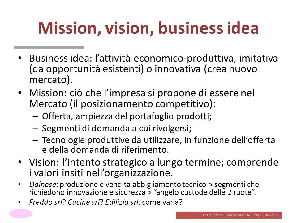 ECONOMIA E MANAGEMENT DELLE IMPRESE Mission, vision, business idea Business idea: lattività economico-produttiva, imitativa (da opportunità esistenti)