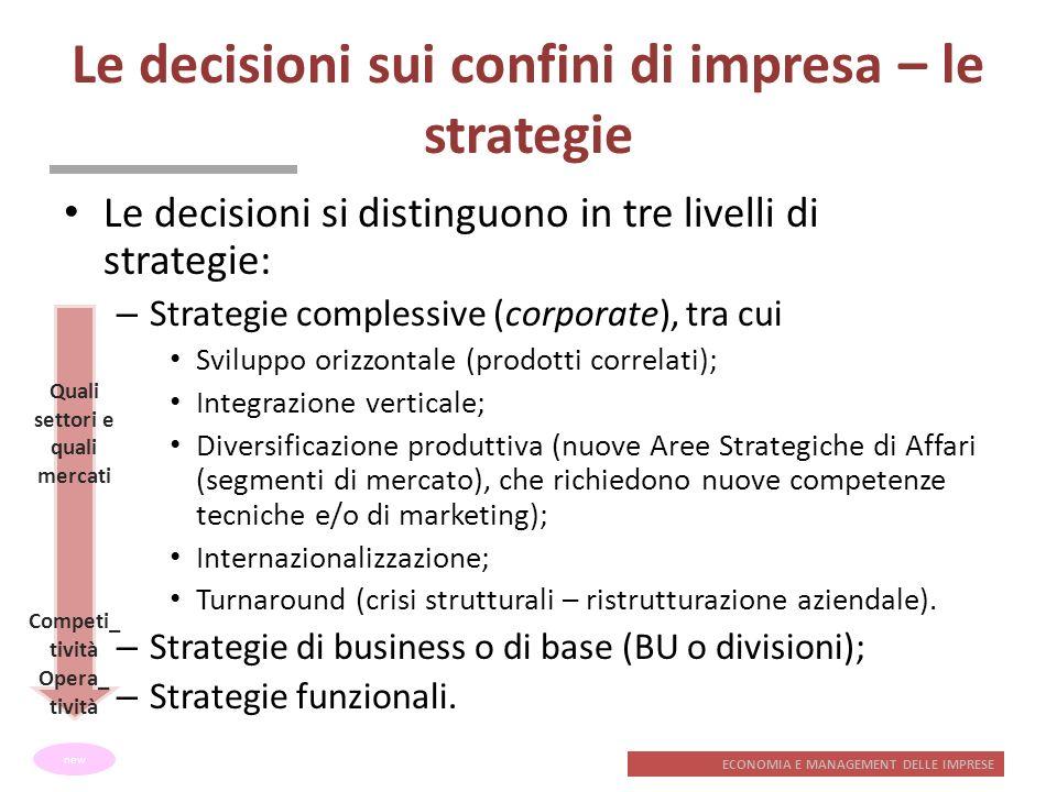 ECONOMIA E MANAGEMENT DELLE IMPRESE Le decisioni sui confini di impresa – le strategie Le decisioni si distinguono in tre livelli di strategie: – Stra