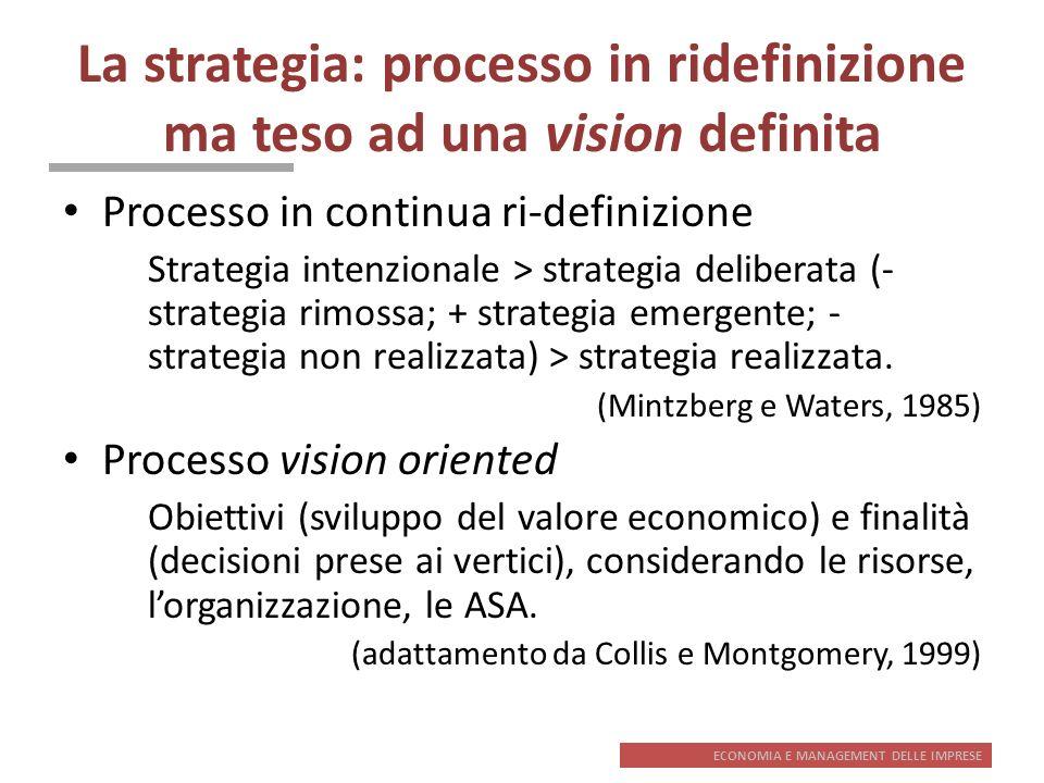 ECONOMIA E MANAGEMENT DELLE IMPRESE La strategia: processo in ridefinizione ma teso ad una vision definita Processo in continua ri-definizione Strateg