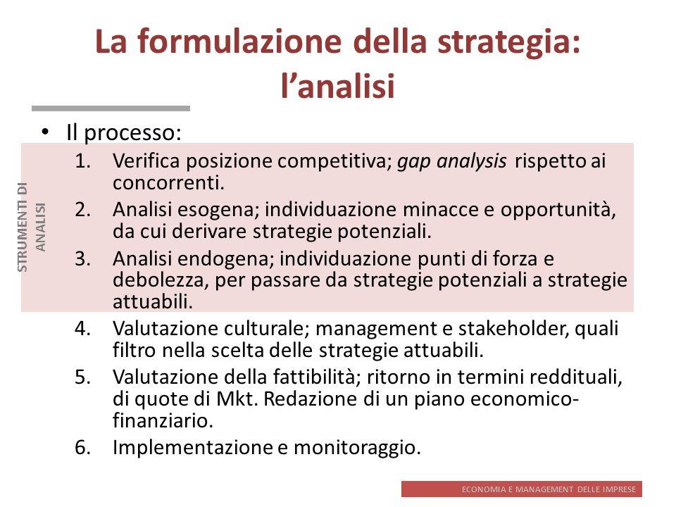 ECONOMIA E MANAGEMENT DELLE IMPRESE La formulazione della strategia: lanalisi Il processo: 1.Verifica posizione competitiva; gap analysis rispetto ai