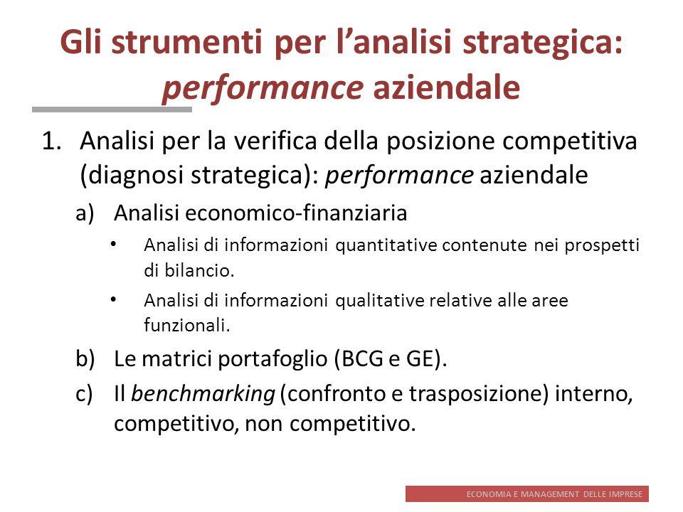 ECONOMIA E MANAGEMENT DELLE IMPRESE Gli strumenti per lanalisi strategica: performance aziendale 1.Analisi per la verifica della posizione competitiva