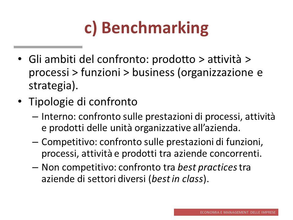ECONOMIA E MANAGEMENT DELLE IMPRESE c) Benchmarking Gli ambiti del confronto: prodotto > attività > processi > funzioni > business (organizzazione e s