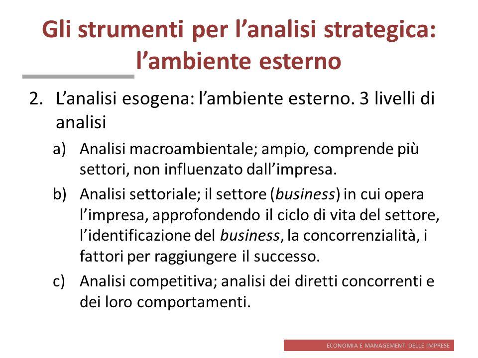 ECONOMIA E MANAGEMENT DELLE IMPRESE Gli strumenti per lanalisi strategica: lambiente esterno 2.Lanalisi esogena: lambiente esterno. 3 livelli di anali