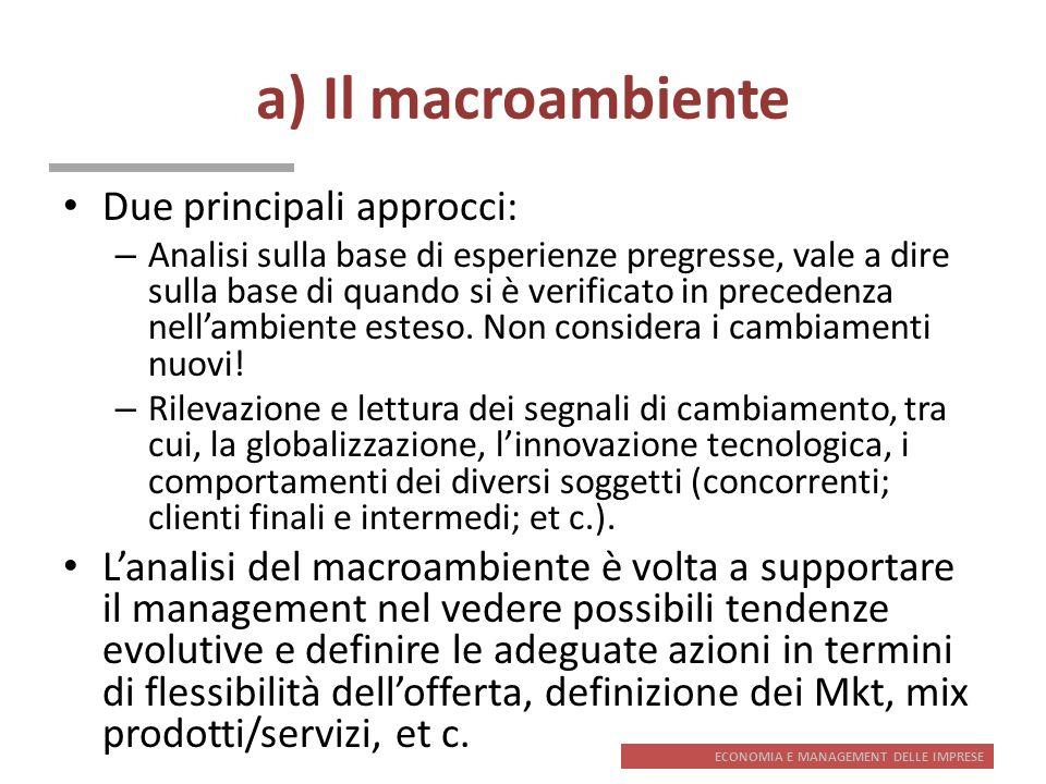 ECONOMIA E MANAGEMENT DELLE IMPRESE a) Il macroambiente Due principali approcci: – Analisi sulla base di esperienze pregresse, vale a dire sulla base