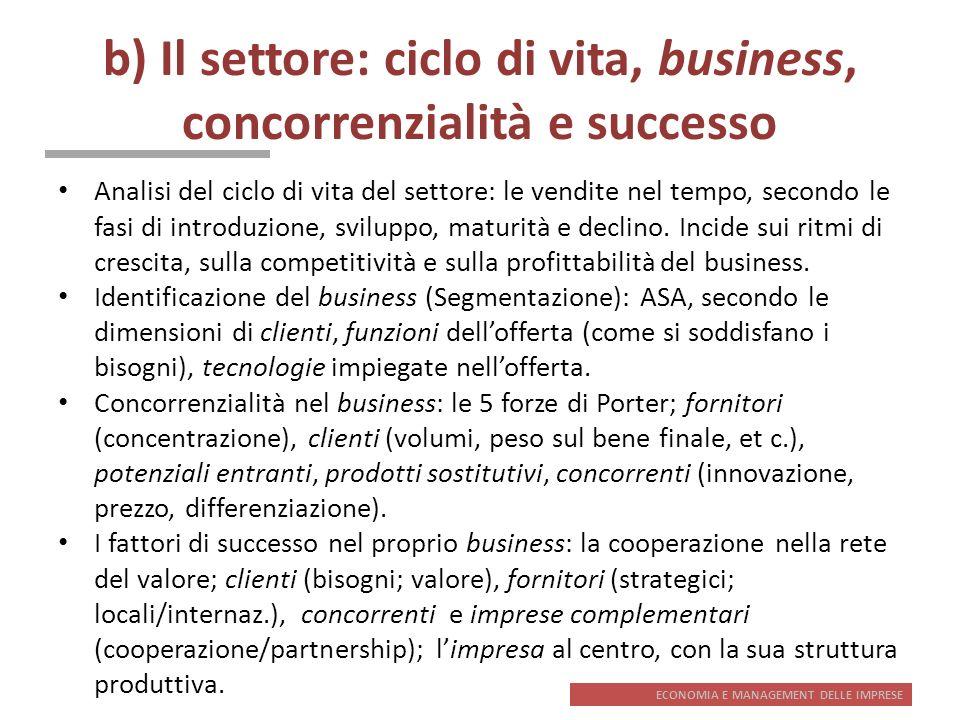 ECONOMIA E MANAGEMENT DELLE IMPRESE b) Il settore: ciclo di vita, business, concorrenzialità e successo Analisi del ciclo di vita del settore: le vend