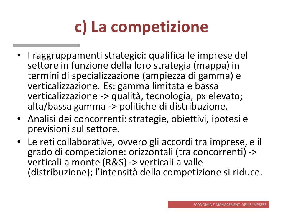 ECONOMIA E MANAGEMENT DELLE IMPRESE c) La competizione I raggruppamenti strategici: qualifica le imprese del settore in funzione della loro strategia