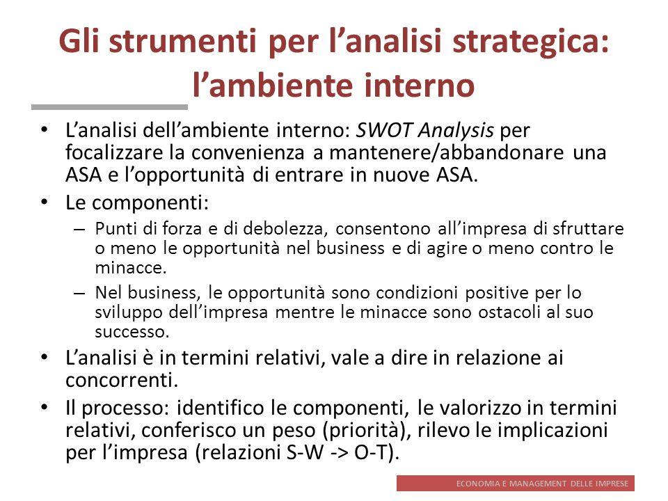 ECONOMIA E MANAGEMENT DELLE IMPRESE Gli strumenti per lanalisi strategica: lambiente interno Lanalisi dellambiente interno: SWOT Analysis per focalizz