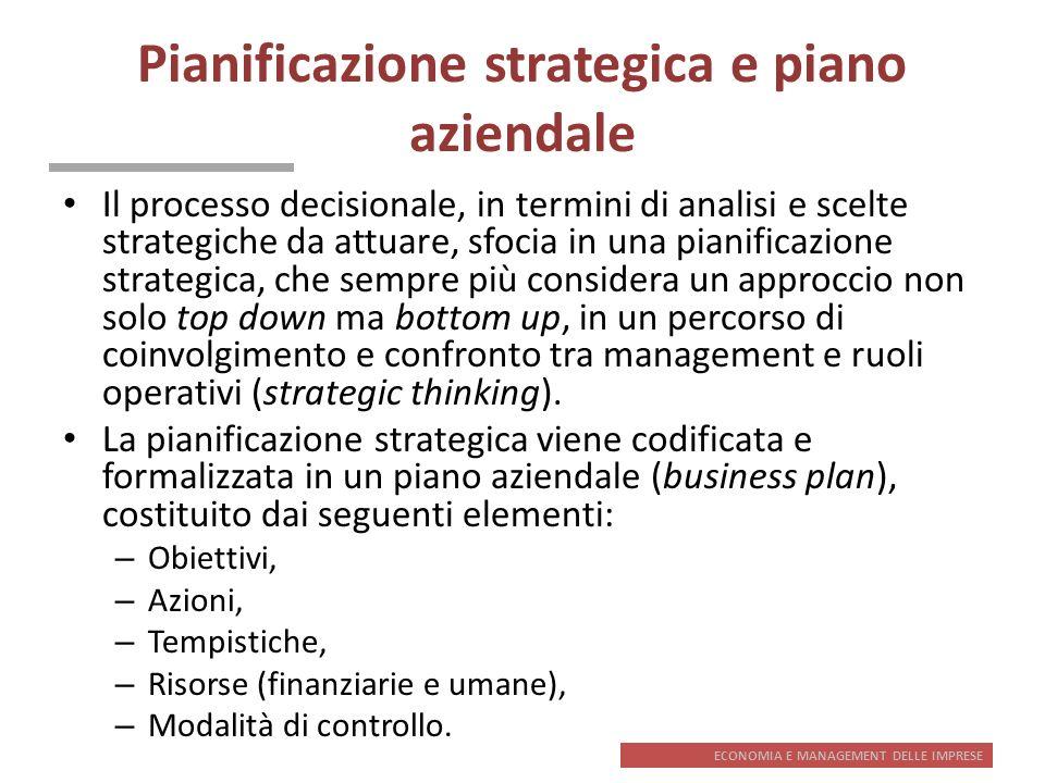 ECONOMIA E MANAGEMENT DELLE IMPRESE Pianificazione strategica e piano aziendale Il processo decisionale, in termini di analisi e scelte strategiche da
