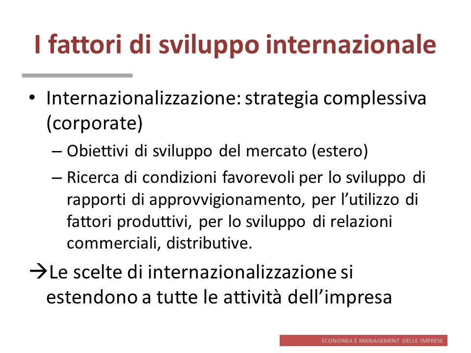 ECONOMIA E MANAGEMENT DELLE IMPRESE I fattori di sviluppo internazionale Internazionalizzazione: strategia complessiva (corporate) – Obiettivi di svil
