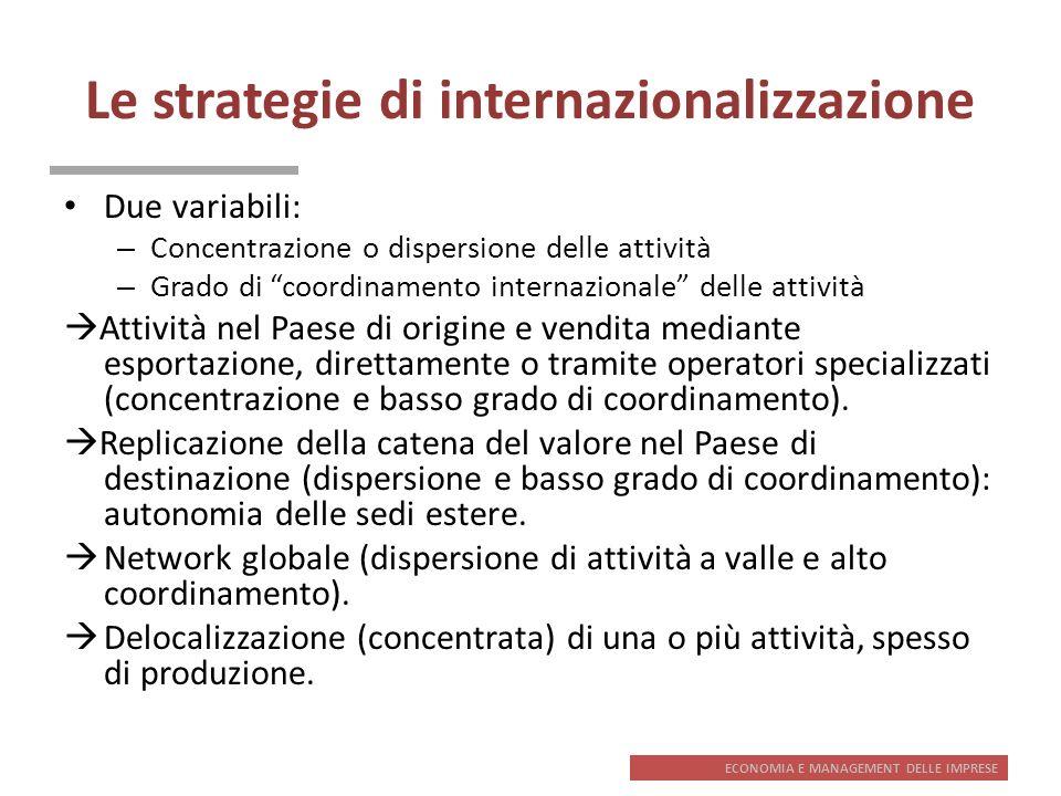 ECONOMIA E MANAGEMENT DELLE IMPRESE Le strategie di internazionalizzazione Due variabili: – Concentrazione o dispersione delle attività – Grado di coo