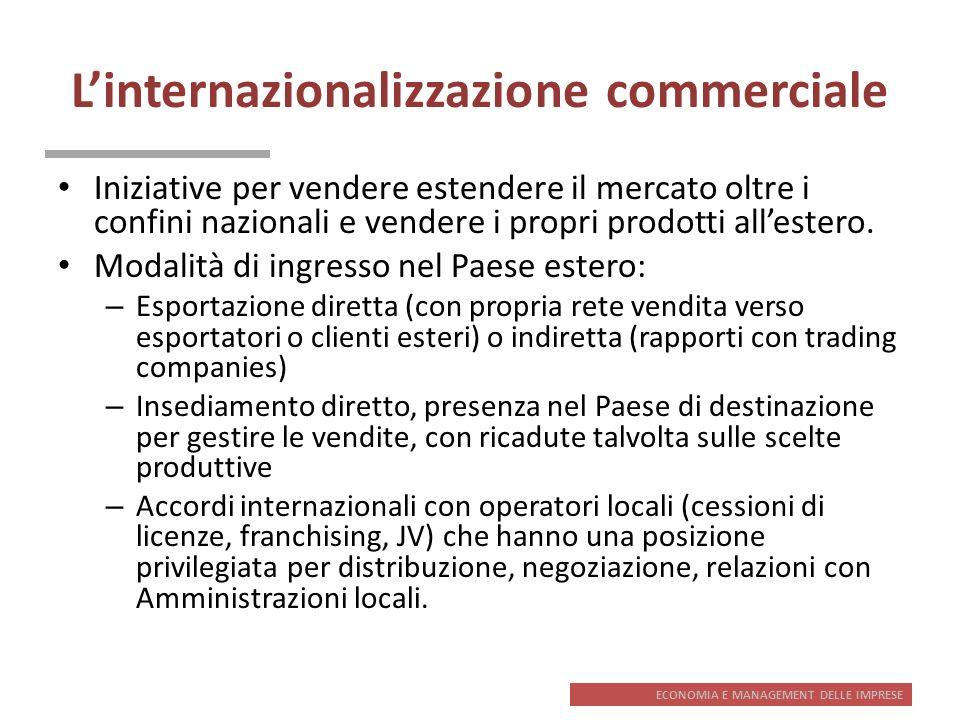 ECONOMIA E MANAGEMENT DELLE IMPRESE Linternazionalizzazione commerciale Iniziative per vendere estendere il mercato oltre i confini nazionali e vender