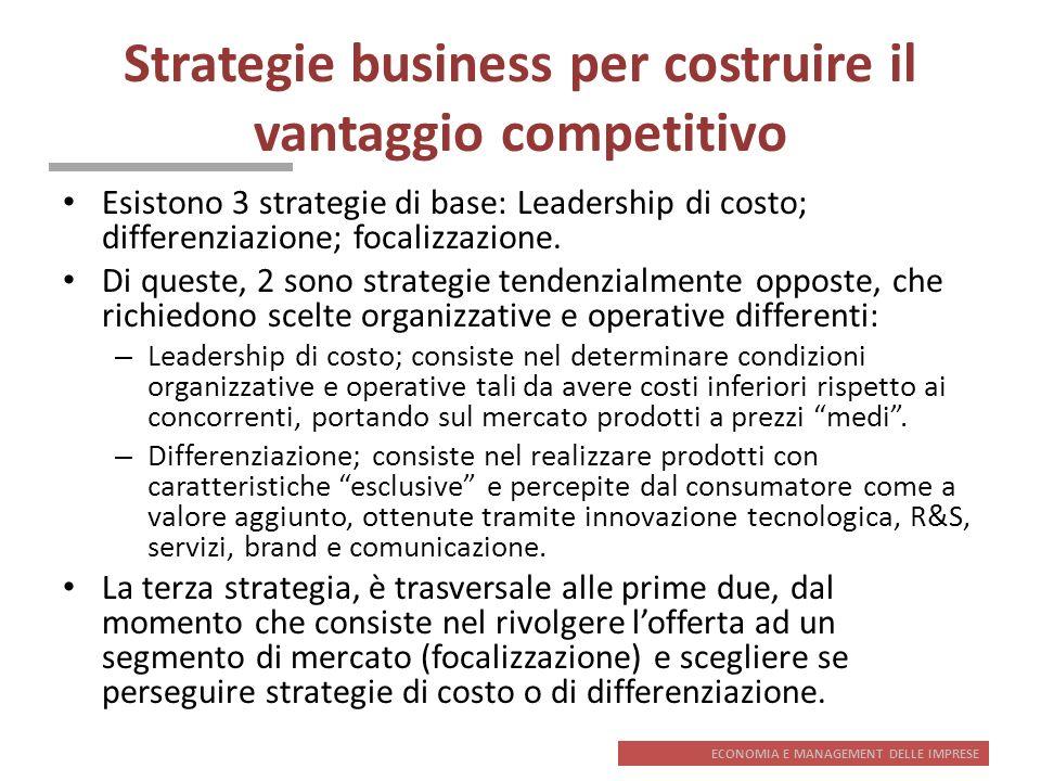 ECONOMIA E MANAGEMENT DELLE IMPRESE Strategie business per costruire il vantaggio competitivo Esistono 3 strategie di base: Leadership di costo; diffe