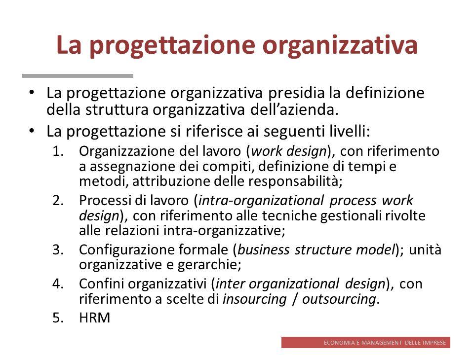 ECONOMIA E MANAGEMENT DELLE IMPRESE La progettazione organizzativa La progettazione organizzativa presidia la definizione della struttura organizzativ