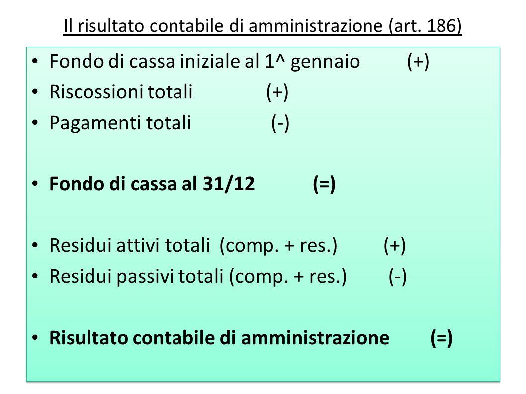 Il risultato contabile di amministrazione (art. 186) Fondo di cassa iniziale al 1^ gennaio(+) Riscossioni totali(+) Pagamenti totali (-) Fondo di cass
