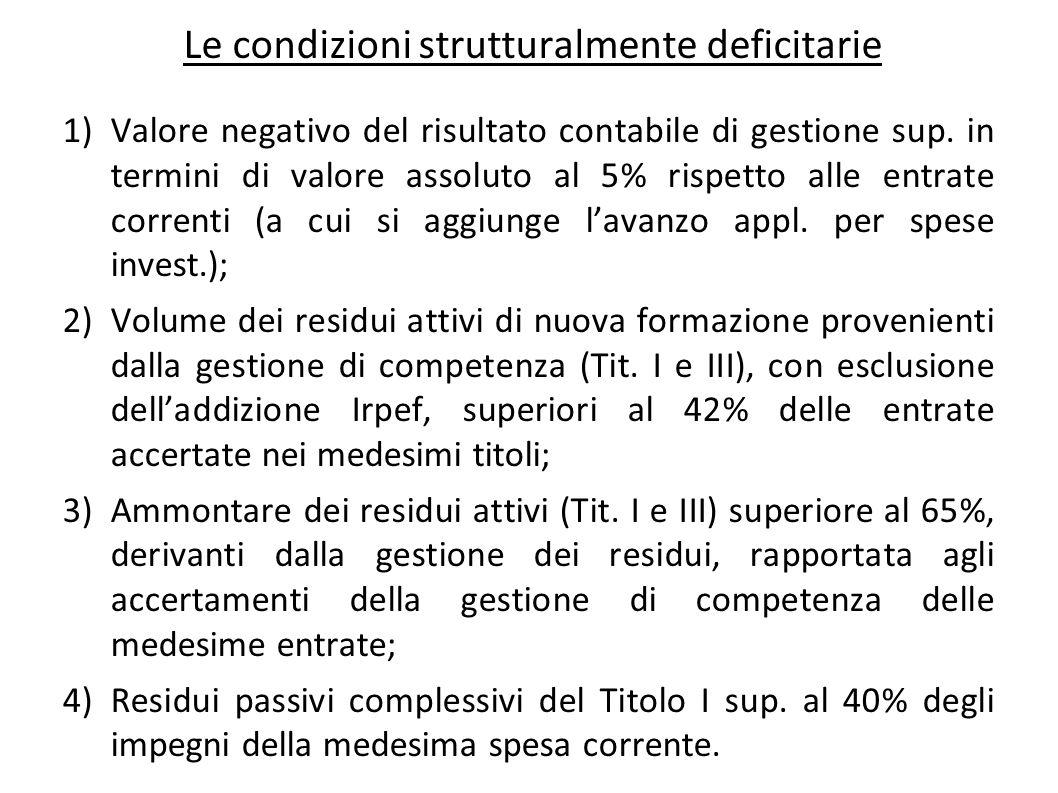 Le condizioni strutturalmente deficitarie 1)Valore negativo del risultato contabile di gestione sup. in termini di valore assoluto al 5% rispetto alle