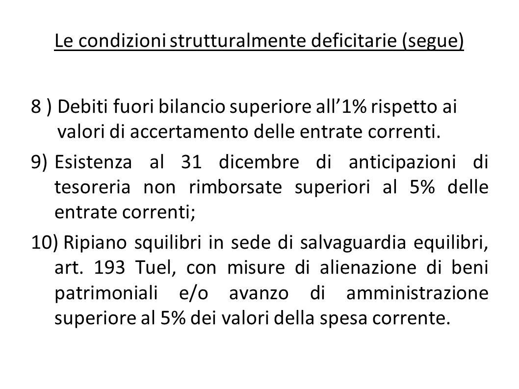 8 ) Debiti fuori bilancio superiore all1% rispetto ai valori di accertamento delle entrate correnti. 9)Esistenza al 31 dicembre di anticipazioni di te