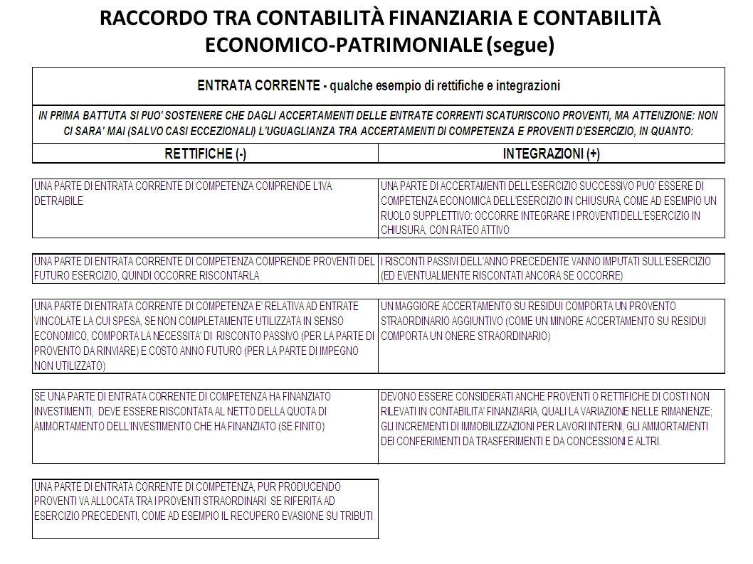 RACCORDO TRA CONTABILITÀ FINANZIARIA E CONTABILITÀ ECONOMICO-PATRIMONIALE (segue)