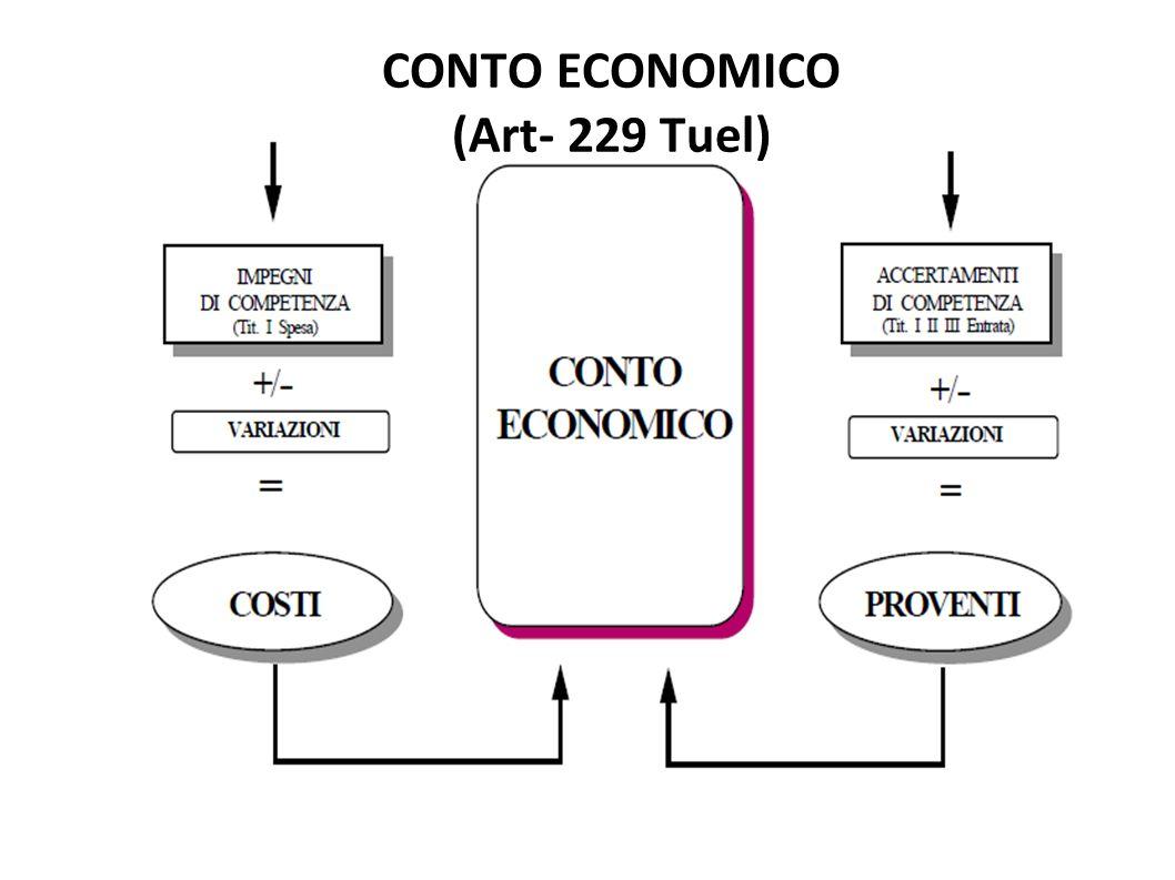 CONTO ECONOMICO (Art- 229 Tuel)